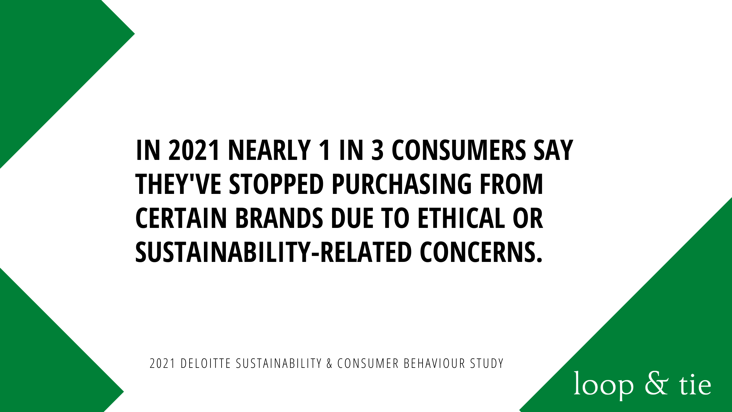 Consumer preference for sustainability